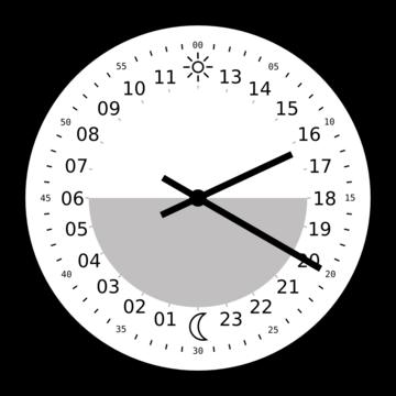 Time Change, by The S.S. Sailing Song on OurStage