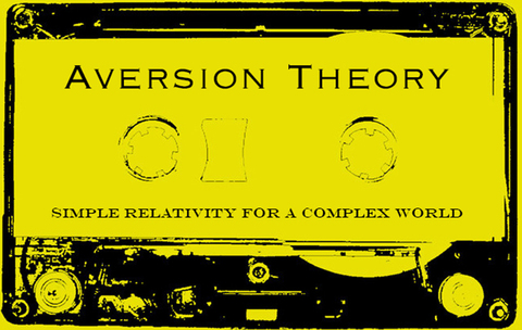 """Shoulda Been """"video"""", by Aversion Theory on OurStage"""